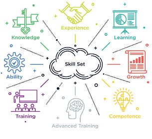 blog which skills are most important on the job and which skills are in short supply