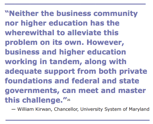The Role of Business in Promoting Educational Attainment | Committee ...