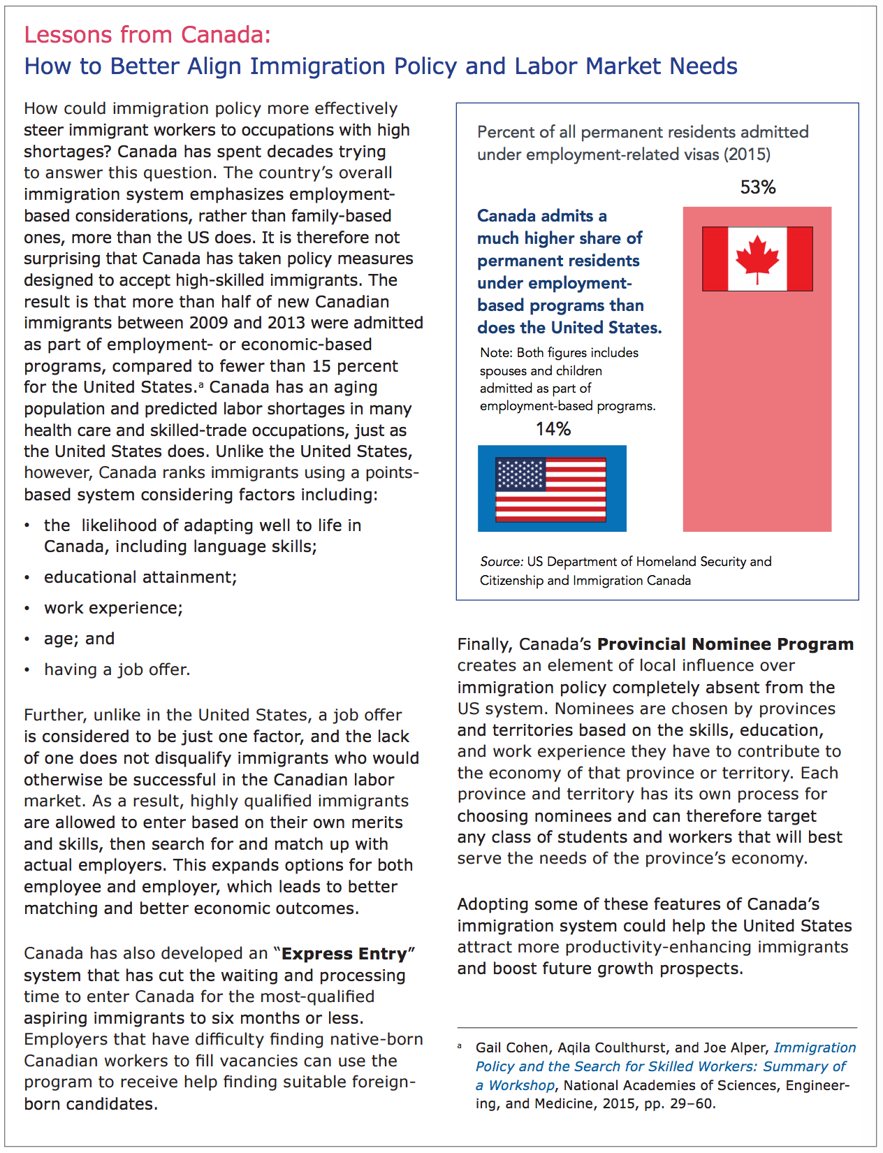 Immigration Policy That Works | Committee for Economic
